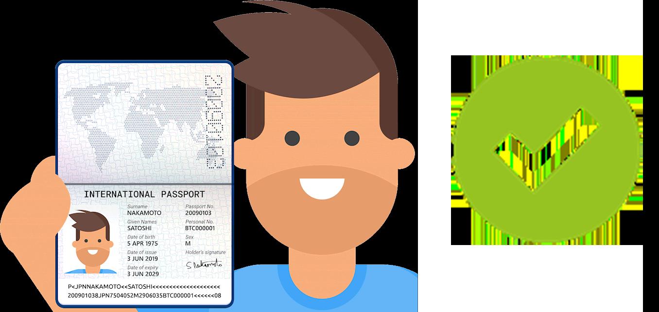 Correct Passport